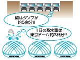 一日の取水量は東京ドーム3杯分