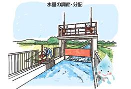 水量の調節・分配